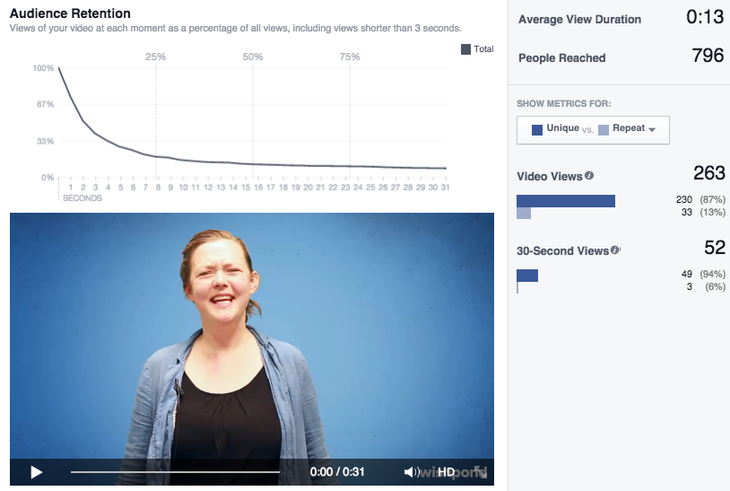 Facebook Video Post