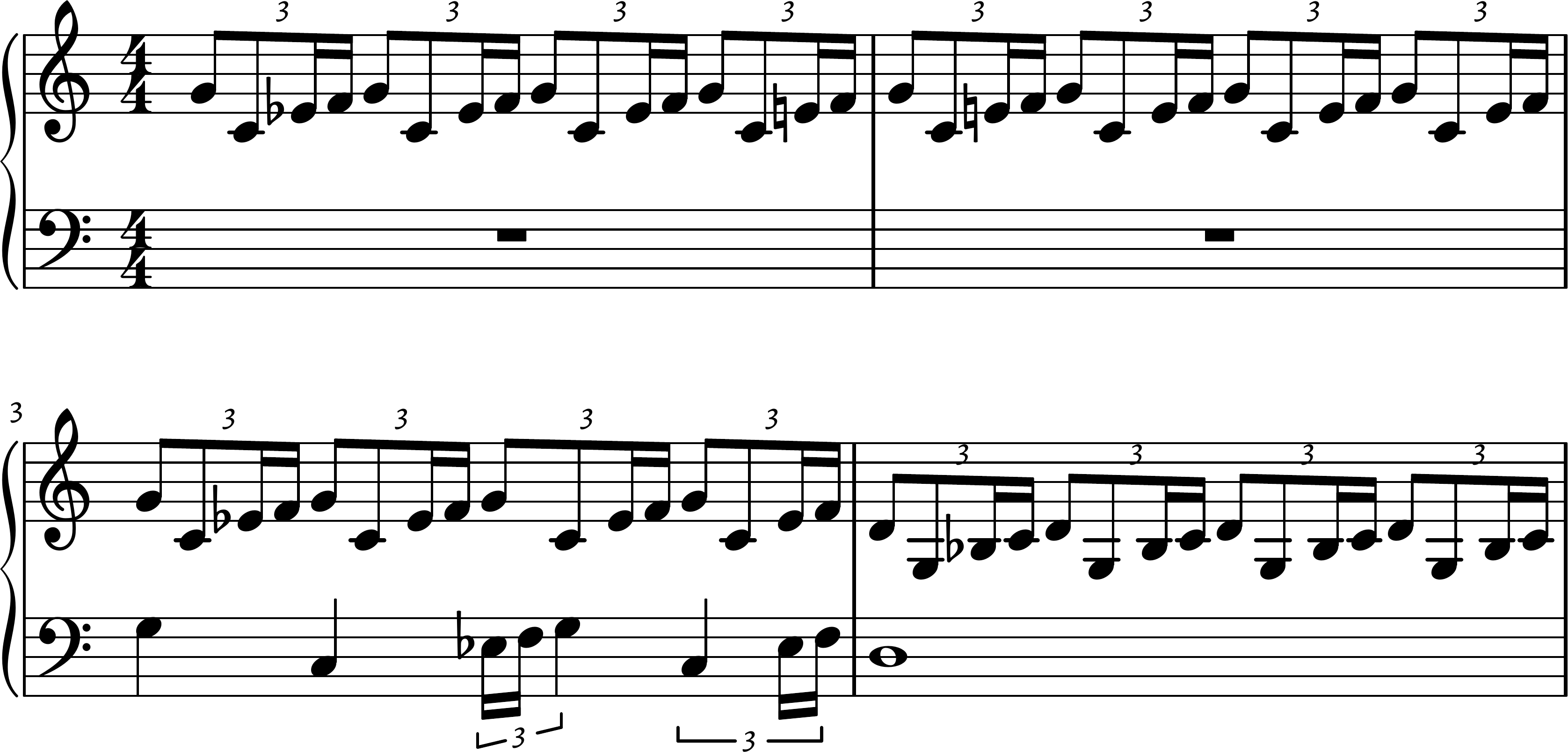How To Write A Memorable Chorus In A Song (2/2)